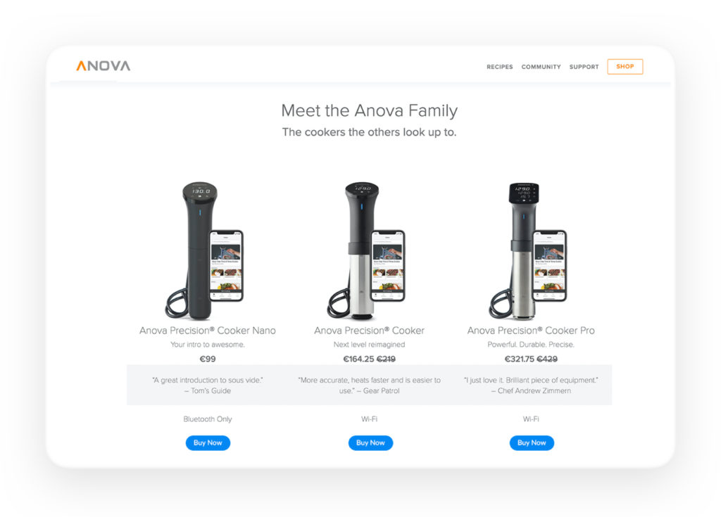 Anova's website - image