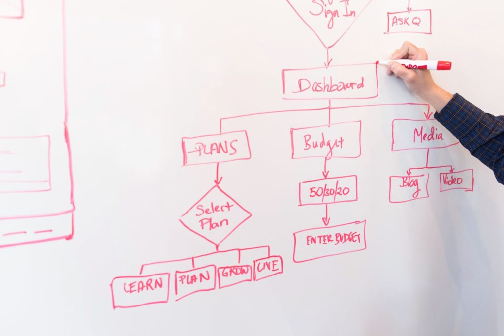 A Bit-by-Bit Guide to Creating an Effective UX Design - photo 3