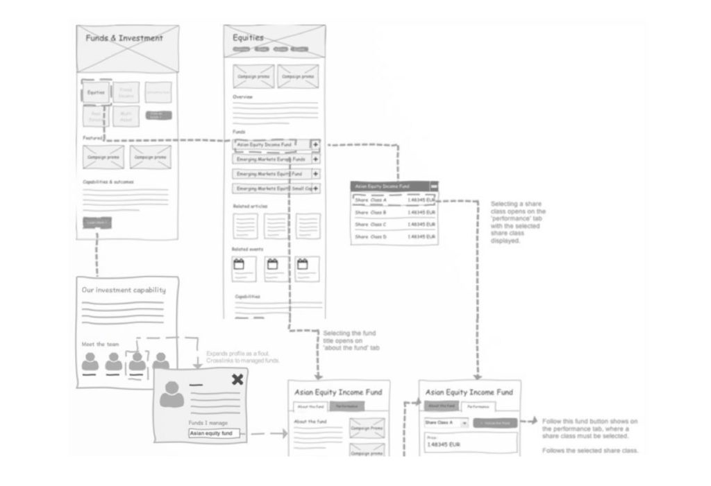 A Bit-by-Bit Guide to Creating an Effective UX Design - photo 4